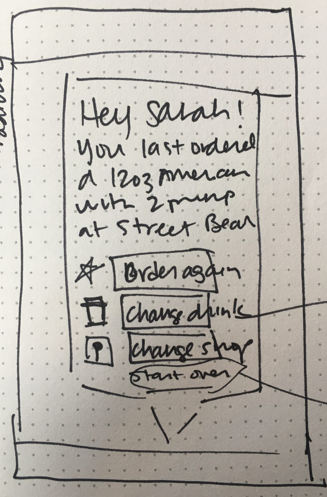 Ordering Overlay Final Sketch
